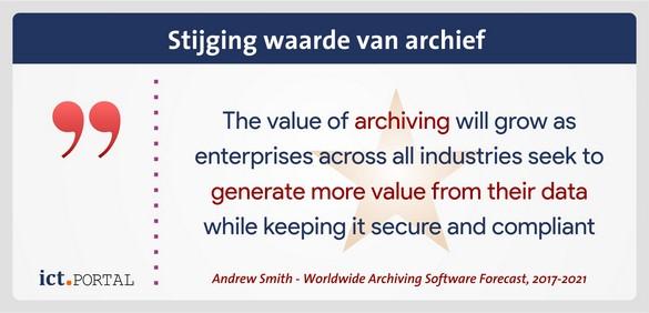 digitaal archief waarde data