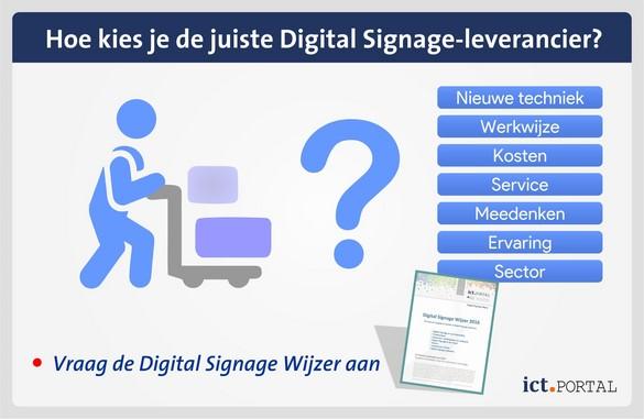 digital signage leverancier selectie