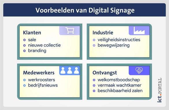 digital signage voorbeelden