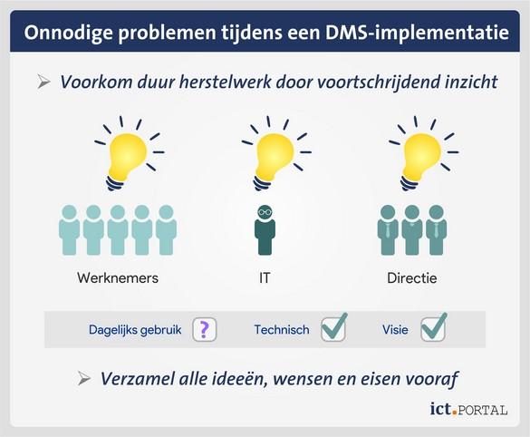 dms implementatie herstelwerk voorkomen