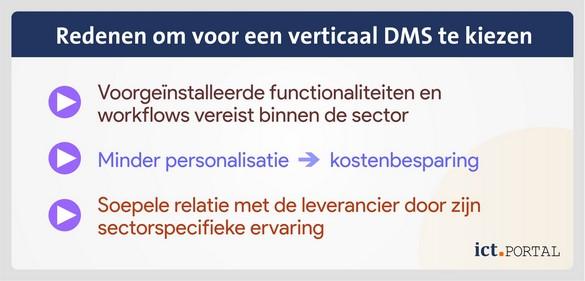 document management dms sector redenen selectie