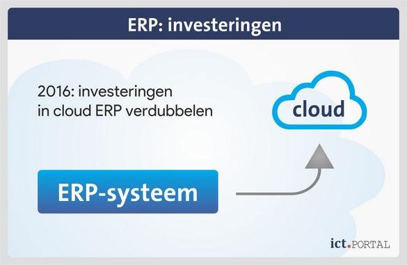 erp cloud investeringen
