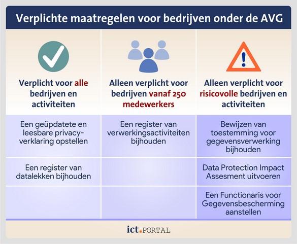 europese privacywetgeving voorschriften