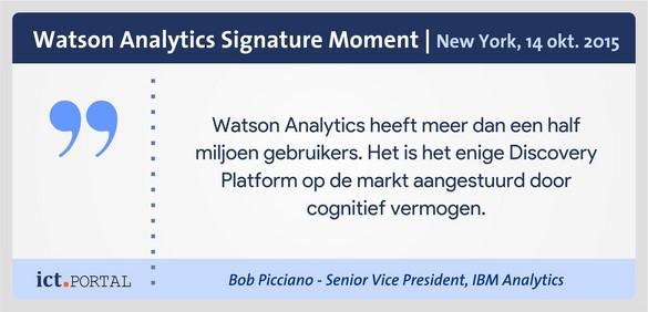 ibm watson content analytics cognitive capabilities