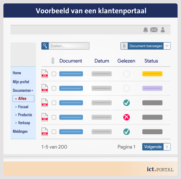 klantenportaal interface