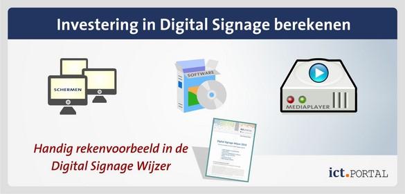 kosten digital signage roi budget