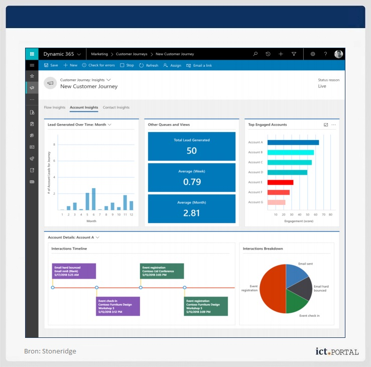 marketing dynamics 365 crm