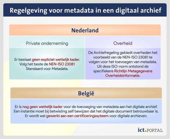 metadata wetgeving juridisch dms