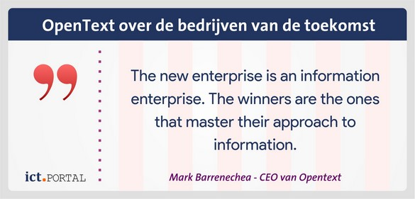 opentext overname documentum quote ceo