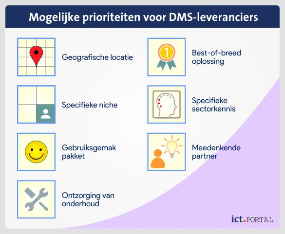 prioriteiten implementatiepartners dms