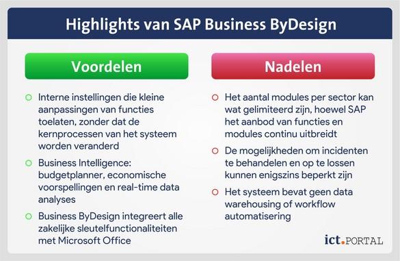 sap business bydesign voordelen nadelen