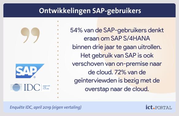 studie sap s4hana implementatie cloud