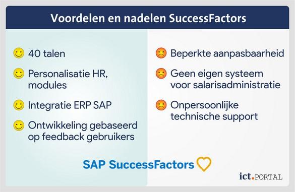 successfactors hr voordelen nadelen