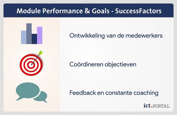 successfactors performance goals features