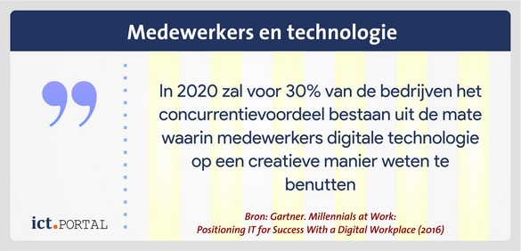 user adoption dms technologie medewerkers