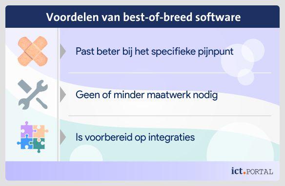 voordelen best of breed software